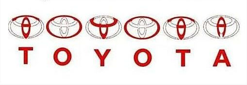 Meaning Of The Toyota Symbol Markquart Toyota Dealer