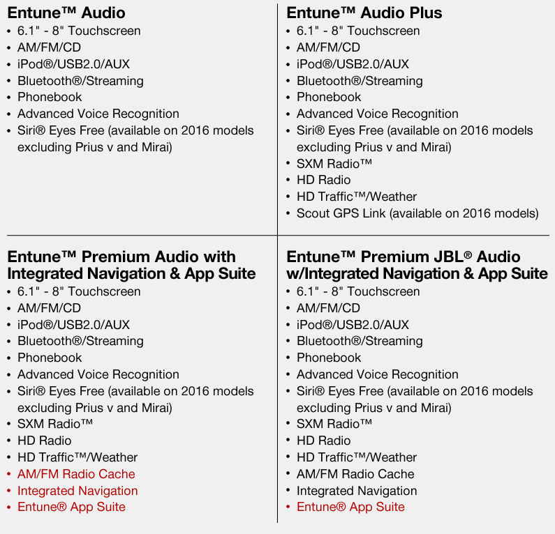 entune premium audio with navigation and app suite